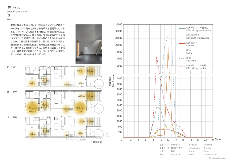 works_Analysis of co...