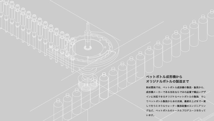 料材開発株式会社